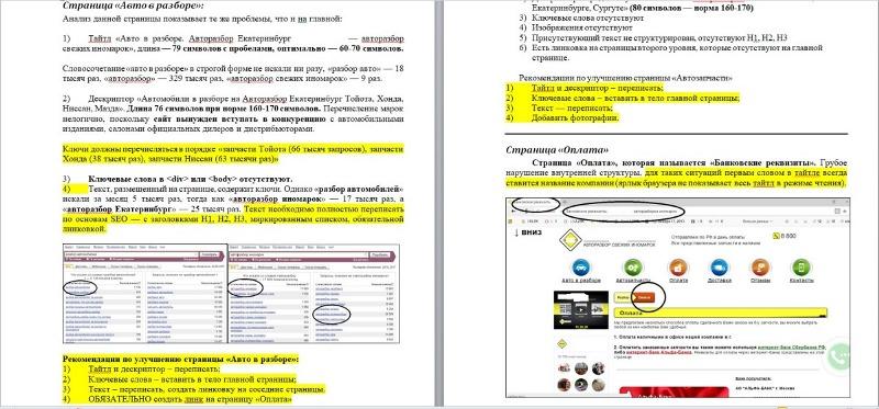 аудит сайта в екатеринбурге проверить сайт проверка сайта под ключ недорого SEO продвижение